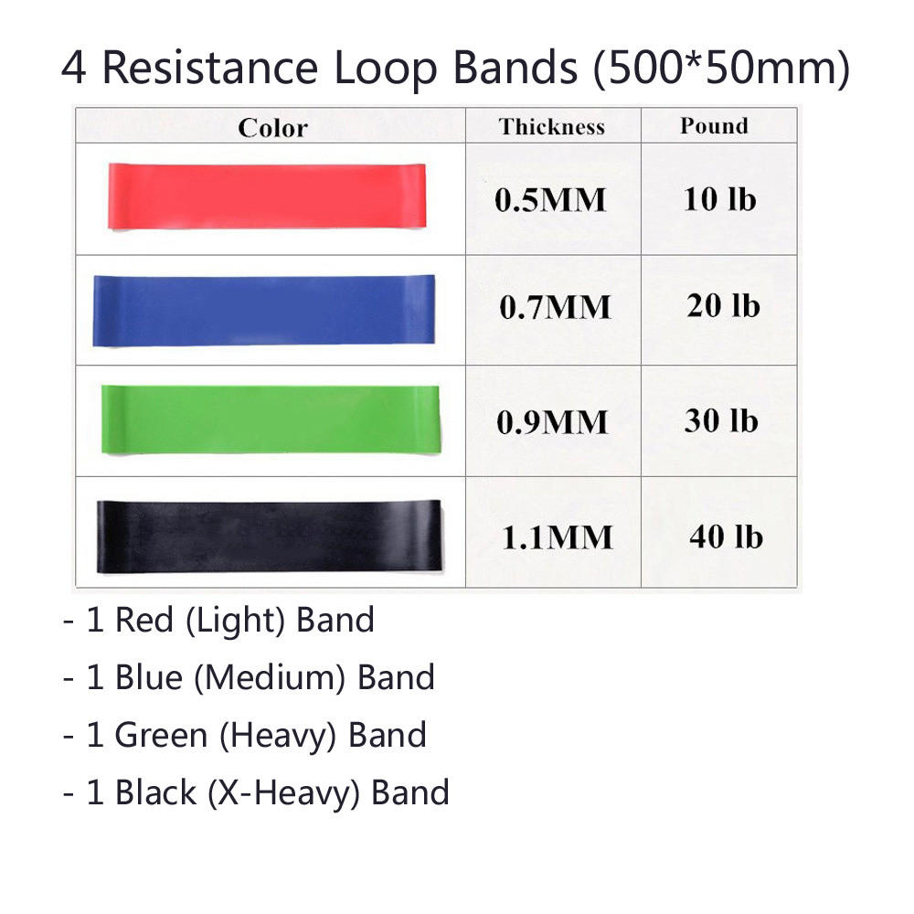 Exercise Resistance Power Bands