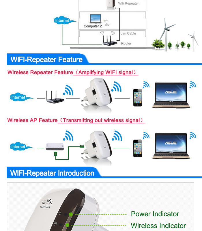 Wifi ретранслятор схема