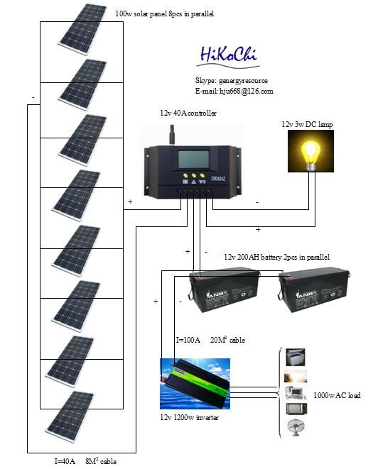 800w solar power system 100w solar panel 8pcs 1200w solar inverter 40A controller 3w LED lamp high quality free shipping<br><br>Aliexpress