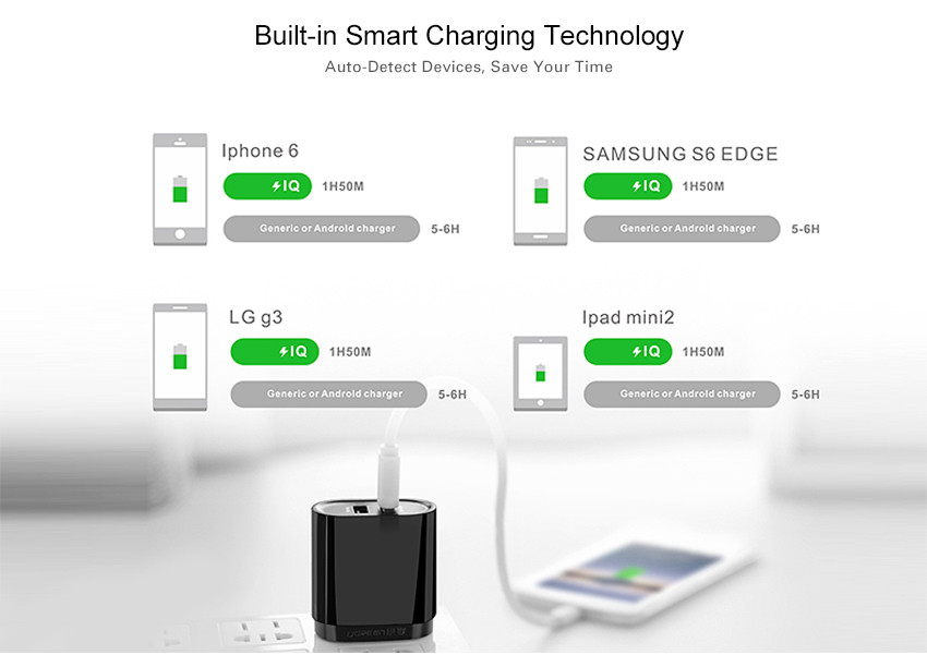 Ugreen 5V 3.4A Universal Travel USB Charger Adapter Wall Portable EU UK Plug Mobile Phone Smart Charger for iPhone Tablet
