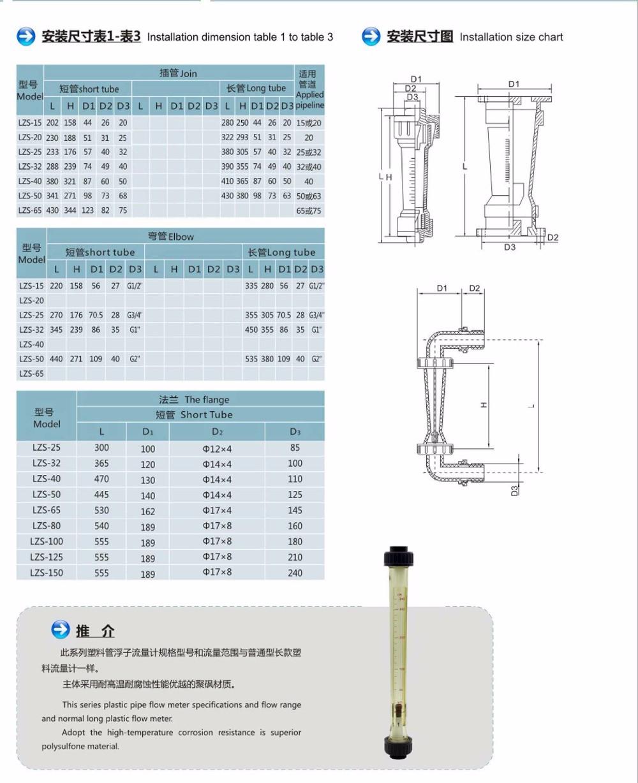 Wholesale- LZS-40 Plastic Tube Type Ratameter Flow Meter Tube Tube ...