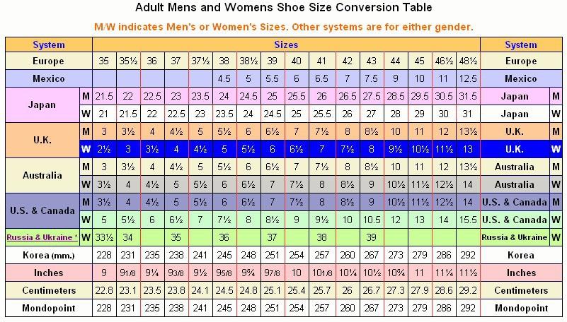 RAX ходьба обувь мужчины вне спорта быстросохнущие сандалии болотных обувь сандалии Мужские