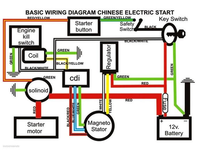 coolster atv 125cc engine diagram