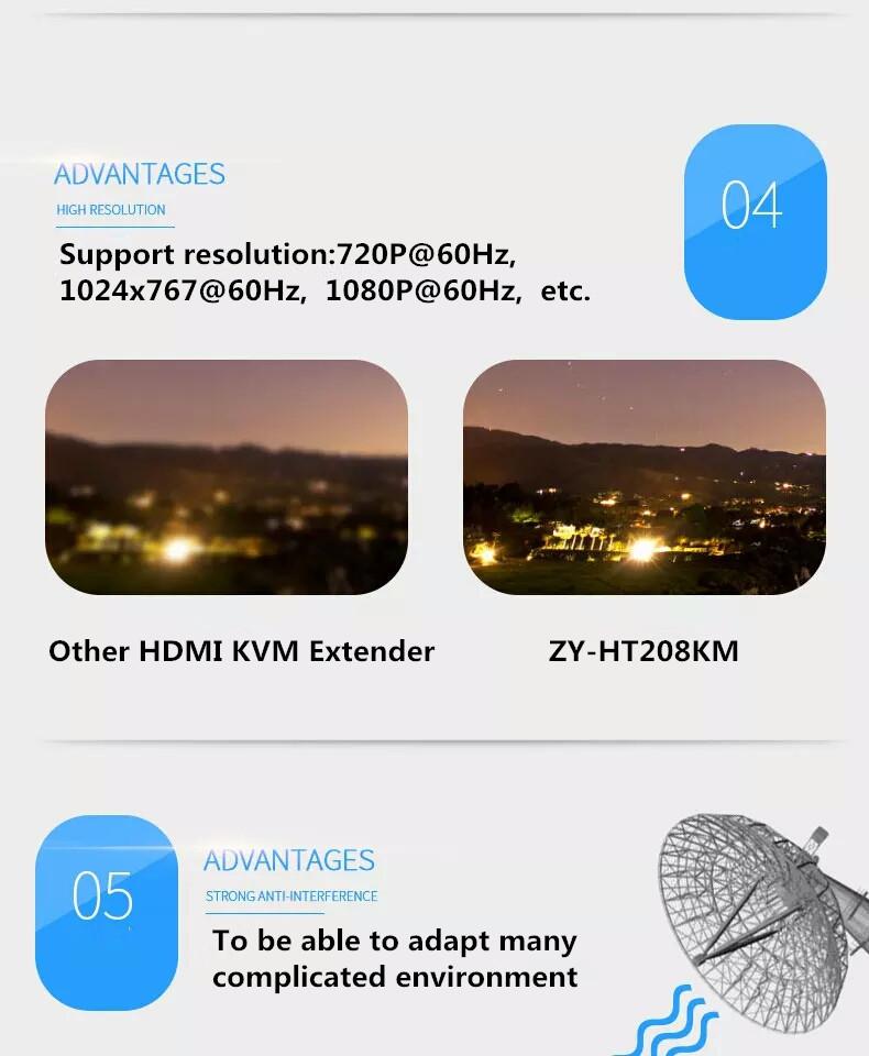 ZY-HT208KM(8)