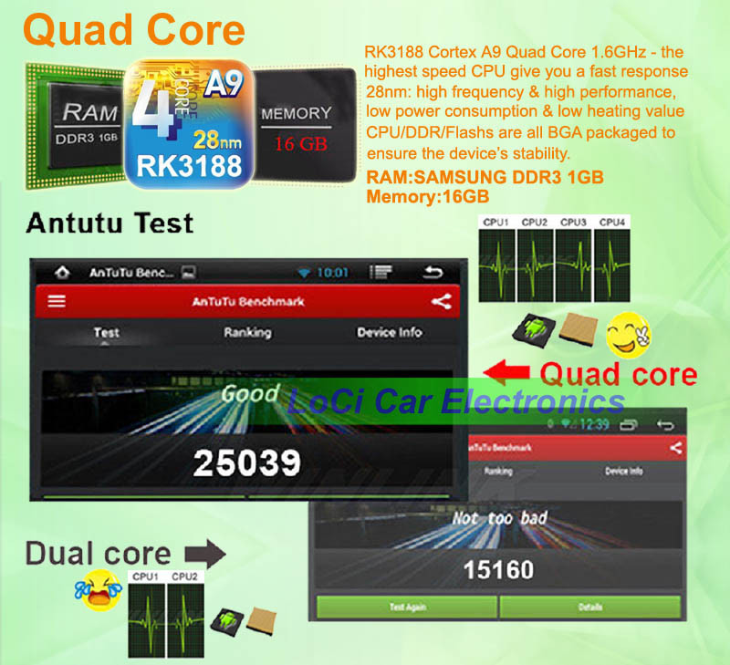 Android-car-stereo-quad-core-Antutu-Test