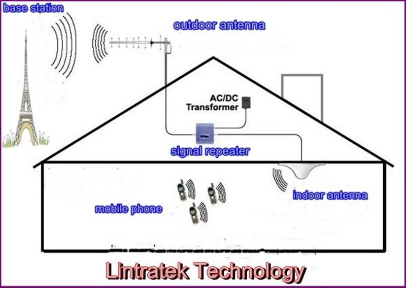 one set 65db gain cell phone signal enhancer CDMA 850mhz PCS 1900mhz Dual Band mobile signal repeater celluar booster + antenna