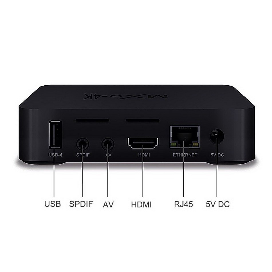 Tronsmart MXQ-4K RK3229 Smart Android TV Box 202098 7