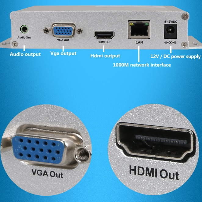 MPEG-4 AVC/H.264 Decoder Replace VGA&amp;HDMI output repleace topbox &amp;PC<br><br>Aliexpress