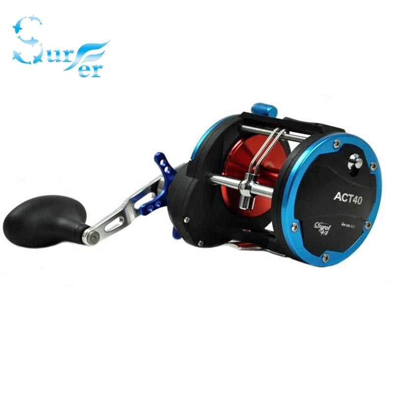 If you lose the link to this blogthe blog portal will for Reel fishing game