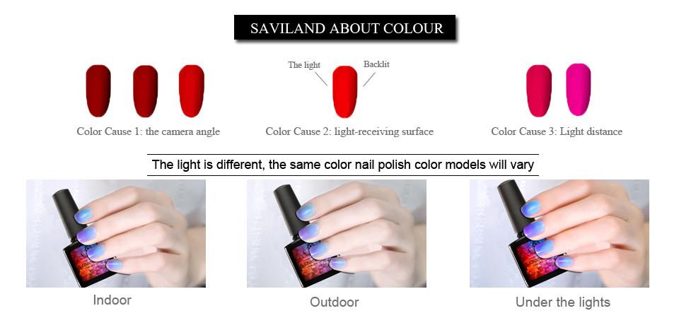 Saviland 1 шт. 10 мл Горячие Термальные Цвета хамелеон температура изменение цвета уф-лак гель Сияющий Красочные Длительный