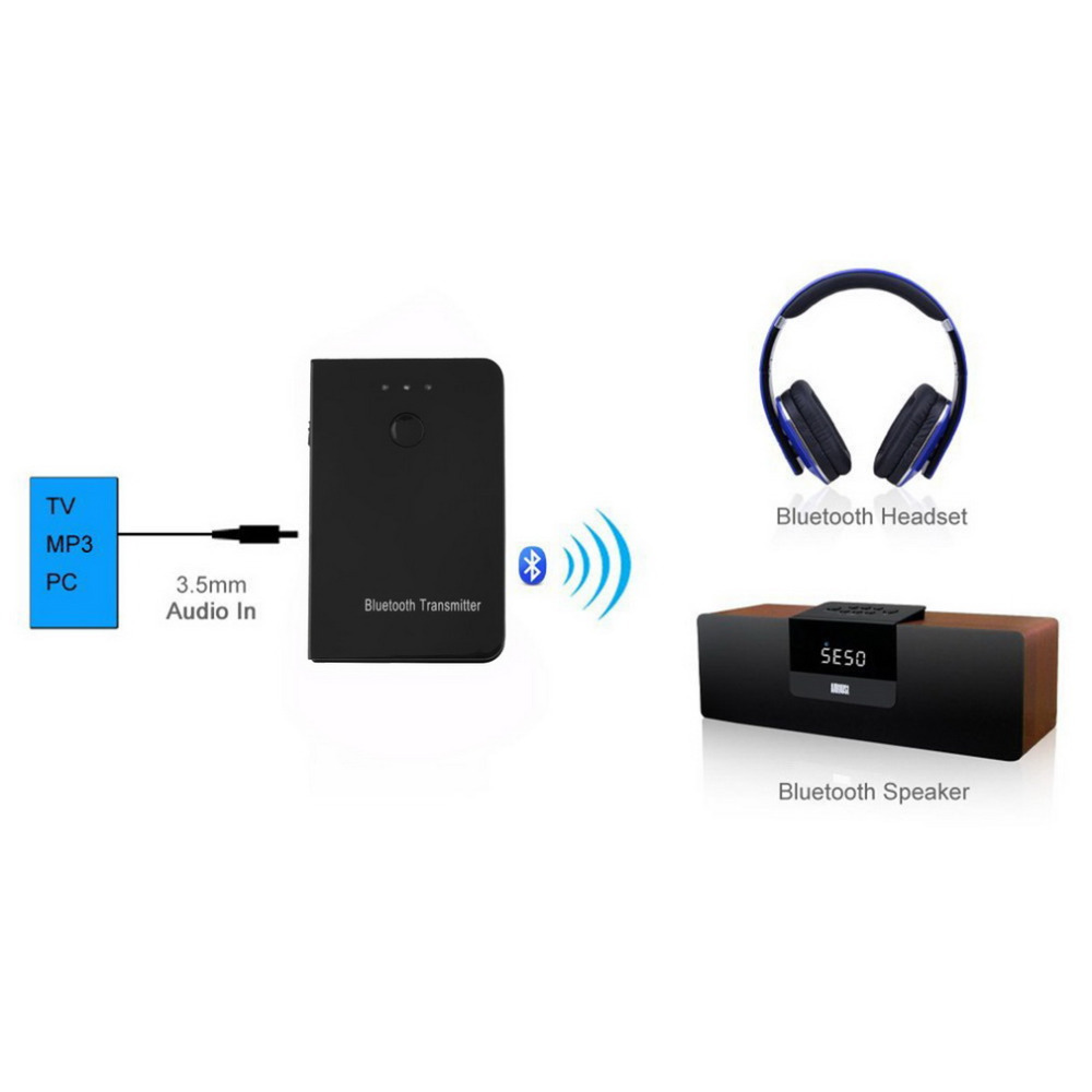 USB Bluetooth Stereo Music Wireless Audio Transmitter for Car Home Use<br><br>Aliexpress