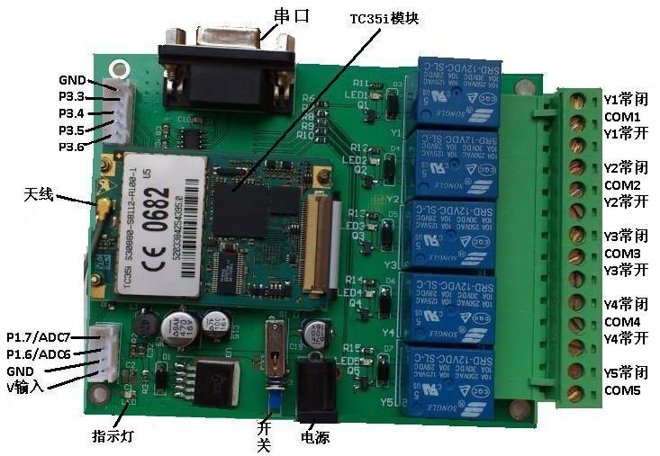 (Этот продукт GSM модуль,