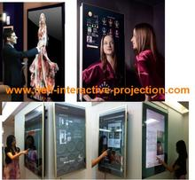 multi touch panel promotion