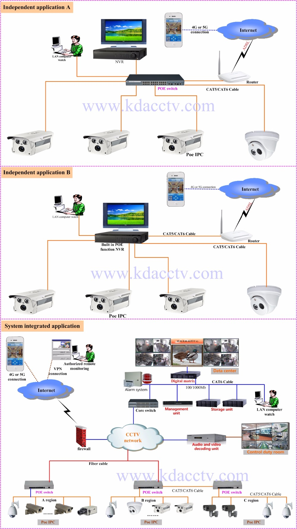 poe decoder E4100 encoder d4100 decoder poe, 4k uhd over ip cinema quality ultra-low latency visually lossless switch matrix routable encoder and decoder related products.