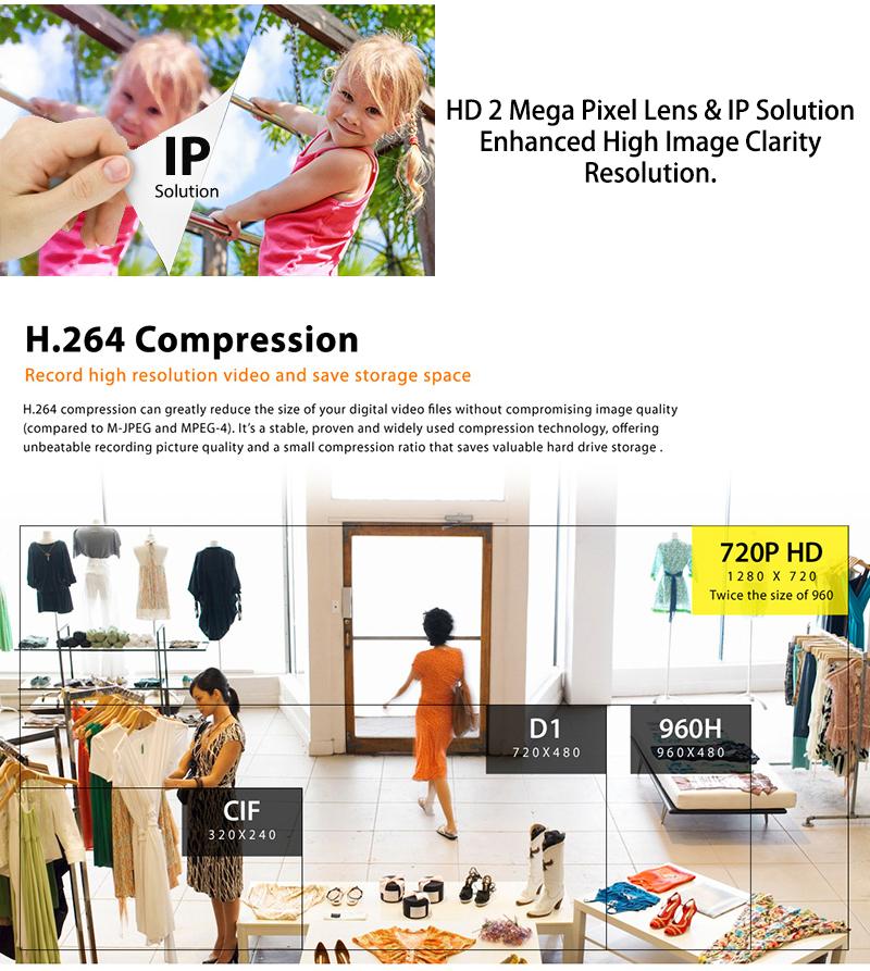 Homtrol HT-SCA2 Waterproof IP Camera 2
