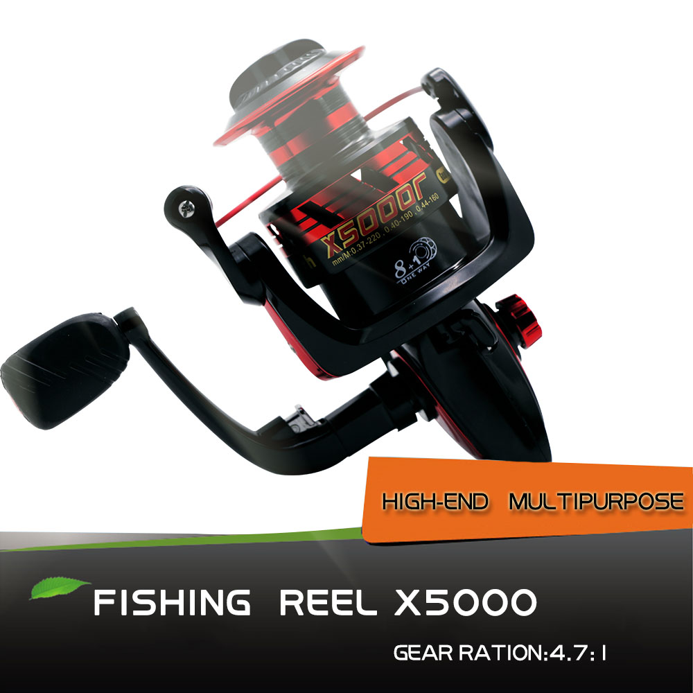 Hand line fishing promotion shop for promotional hand line for Hand line fishing