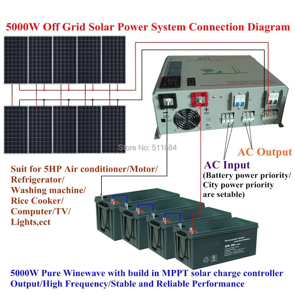 New Design 5000w Complete Mppt Off Grid Solar Power