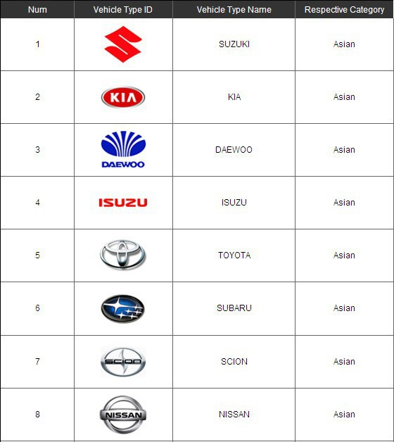 ds708-supported-asian-car-models-3.1
