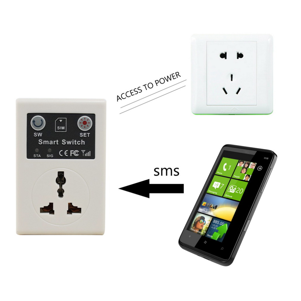 EU /UK 220V Phone RC Remote Wireless Control Smart Switch GSM Socket Power Plug for Home Household Appliance free shipping<br><br>Aliexpress