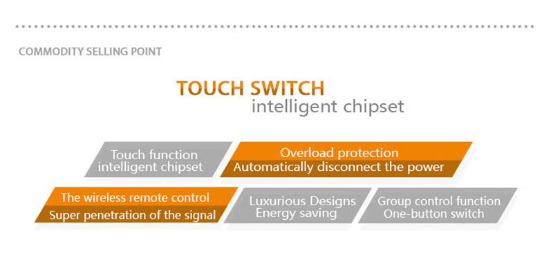 SESOO EU/UK Universal Wall Light Switch 110-220V Crystal Glass Panel Switch 1 Gang 1 Way Waterproof Touch Control lace