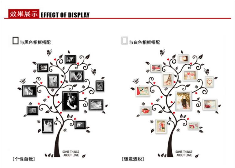 Muurstickers Slaapkamer Goedkoop : Family Tree Picture Frame Sizes