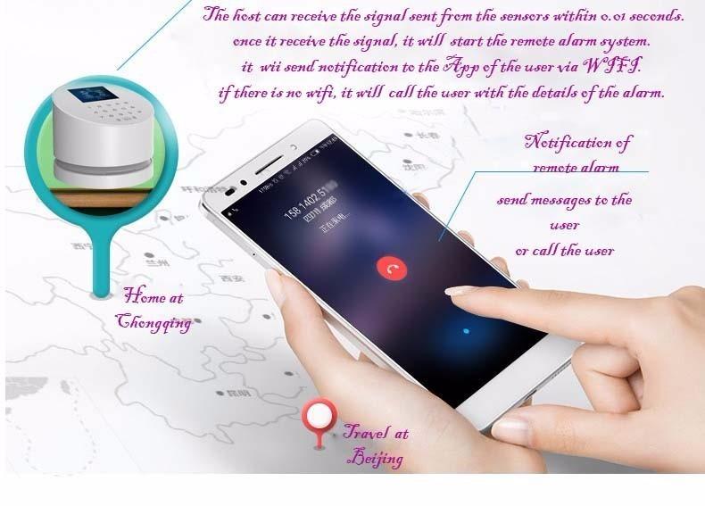 Купить KERUI Wi-Fi GSM PSTN Беспроводной для Дома Магазин Офис Дом Sucerity Охранной противоугонная Сигнализация с Беспроводной Дыма детектор