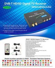 wholesale 160km/h double Antenna Car DVB-T mpeg4 Mobile Digital TV Box External USB Car TV Receiver Russian Europe 3pcs/lot P014(China (Mainland))