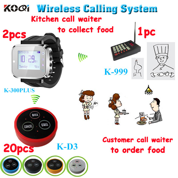Kitchen to waiter paging system Customers call waiter to order Chef call waiter to pick up order(China (Mainland))