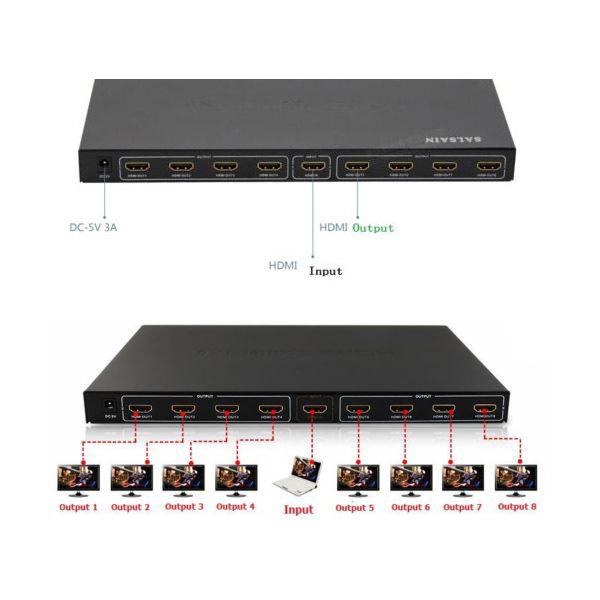 8 Port 1x8 HDMI 1.3 Amplified Powered Splitter Signal Distributor Full HD 1080P Hot Sale(China (Mainland))