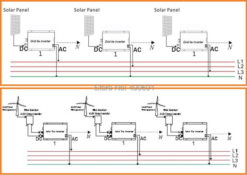 circuit diagram of 1000w power inverter images 1000w power power inverter wiring diagram additionally circuit