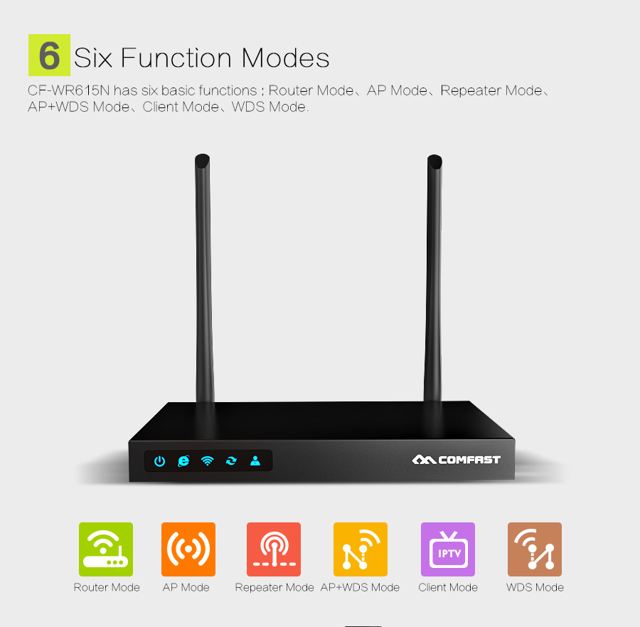 COMFAST 300Mbps Wifi Router & AC Authentication Wireless Router CF-WR615N wifi router with 2*7dBi wifi antenna multiple router(China (Mainland))