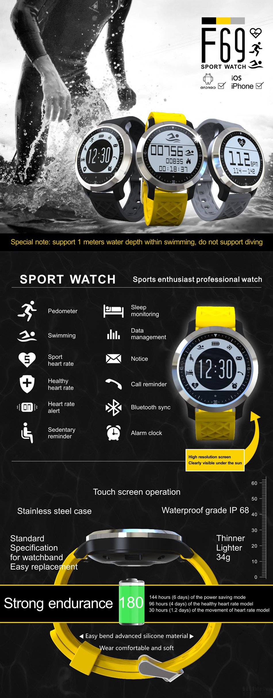 TTLIFE Brand Bluetooth Smart Watches for iPhone apple IOS Android Smartphone Clock Smartwatches sport watches Waterproof IP 68