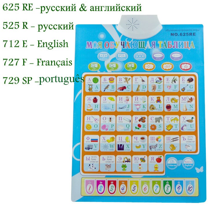 Portuguese Learning Toys : Aliexpress popular baby learning chart in toys hobbies