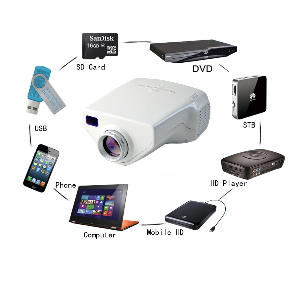 Popular E03 Tv Projector Mini Led Projector Home Theater: LCD Digital TV Home Theater Projector Multimedia Mini LED