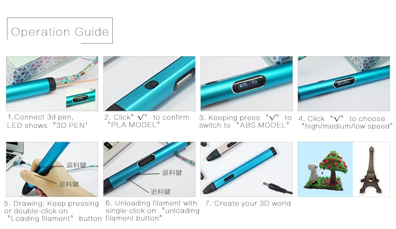 christmas gifts fast ePacket DEWANG newest 3d pen wiht  USB cable low temperature+ free 9m abs/pla child gift for imagination