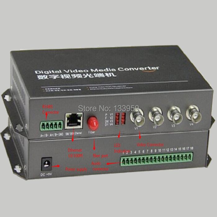 4 Ch Video Fiber Converter ,1 Ch BiDi RS485 Data ,1 Ch 10/100M Fast Fiber Optic Converter,1 Ch BiDi Audio Converter(China (Mainland))
