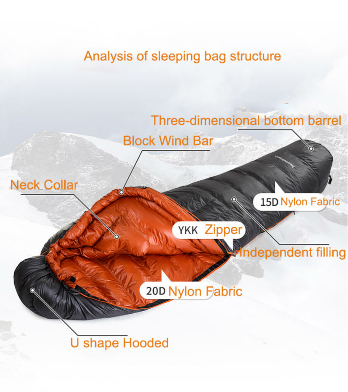 an analysis of sleeping bags See our guide to the best backpacking sleeping bags of 2018, with reviews of top down and synthetic bags from feathered friends, rei, marmot and more.