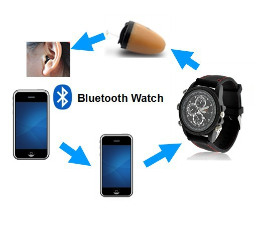 Undetectable Micro Bluetooth watch with Hands Free Kit Mini wireless earpiece