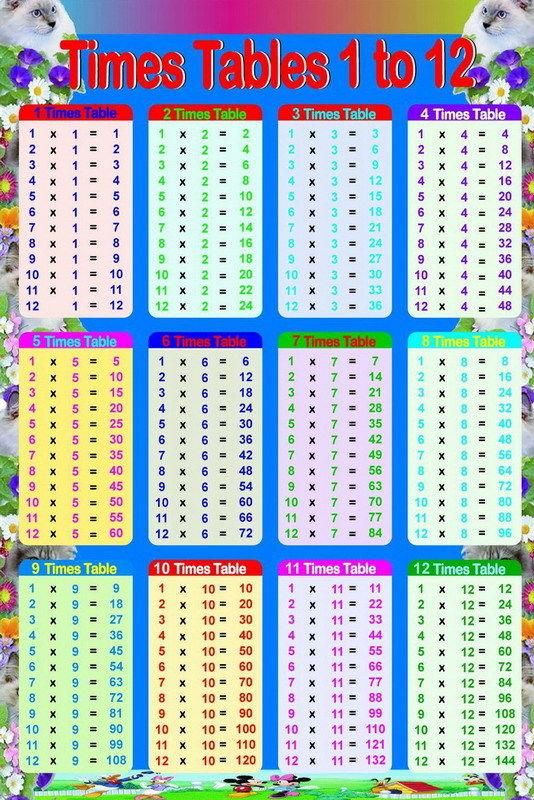 Achetez en gros les tables de multiplication en ligne for Table fois 6