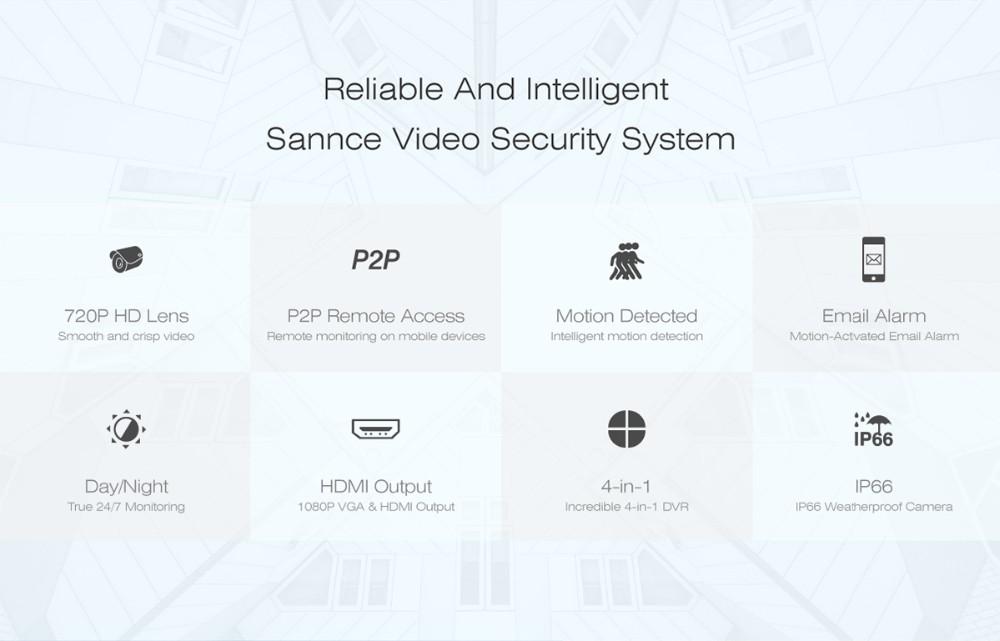 SANNCE 4CH CCTV System 1080P HDMI DVR Kit 4PCS 720P 1.0MP
