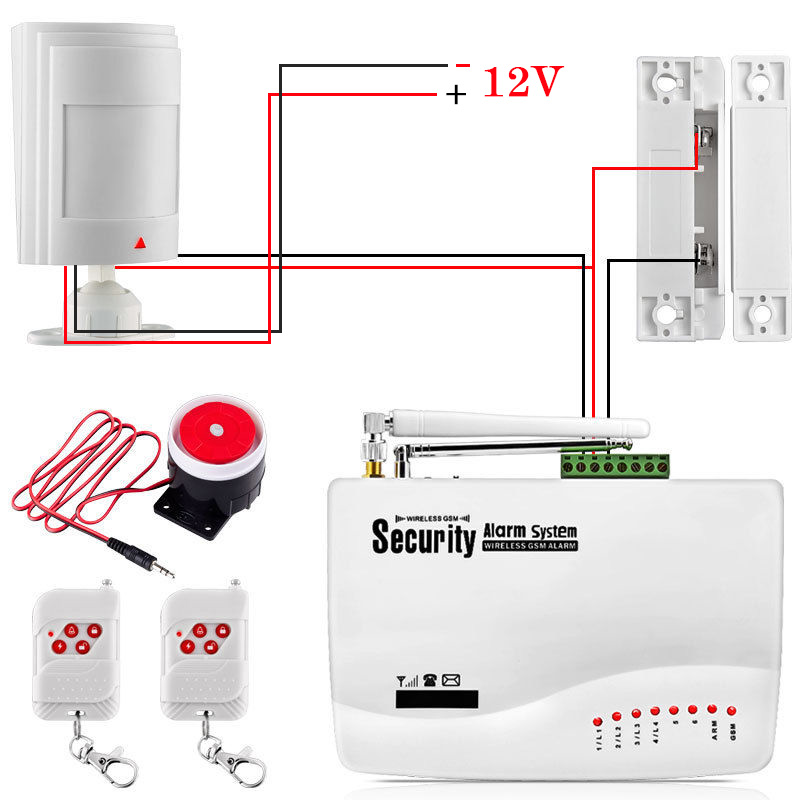 home alarm system wiring diagram wiring diagram and hernes home security system wiring diagram nilza source alarm wiring for glbreak sensors