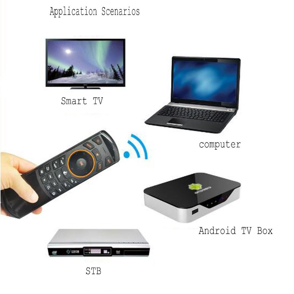 Original 3 in 1 Rii i25 2.4G Mini Wirless Keyboard Air Fly Mouse High Quality For PC HTPC Smart Android TV Box 5 Colors01