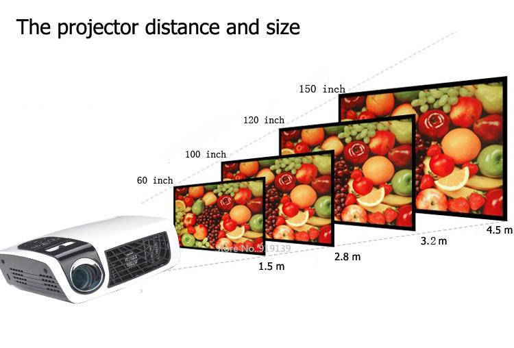 DLP 3D projector pic 7