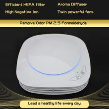 Christmas hot gifts high efficient 99.9 % filter PM2.5 portable  ionizer desktop car  HEPA air purifier(China (Mainland))