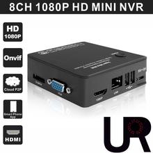 2016 Nueva 8CH Super Mini NVR y Decodificador de Escritorio para 8 unids 720 P/960 P/1080 P Onvif Cámara IP, Salida HDMI/VGA, Puertos eSATA y USB(China (Mainland))