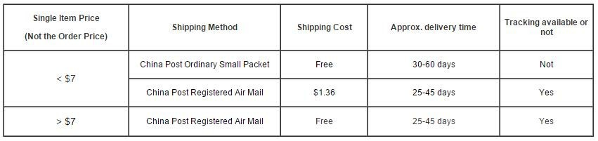 Shipping-3