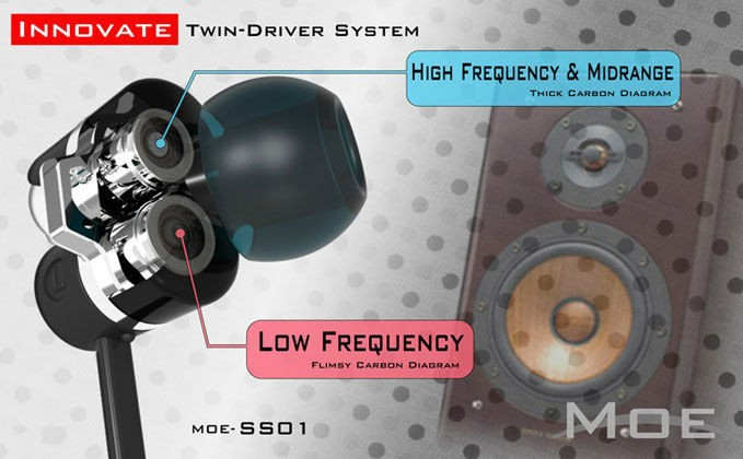 100% Original MOE-SS01 Twin-Driver System High Fidelity Stereo Inner-Ear Earphones 3 Colours(China (Mainland))