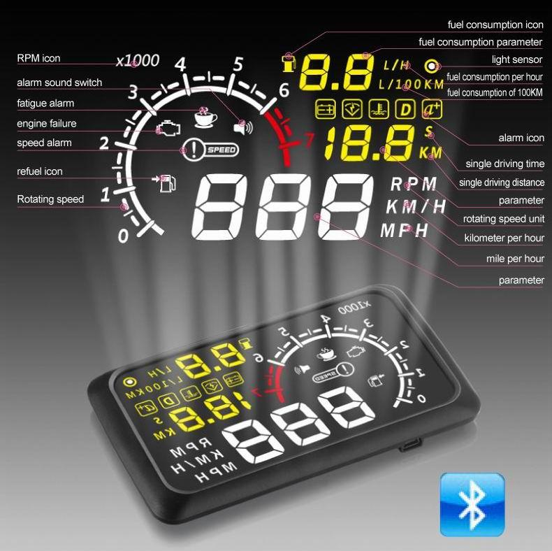 5.5 Inch OBD2 Automotive Heads-up Display X3 Black Car Electronics Products Bluetooth connection