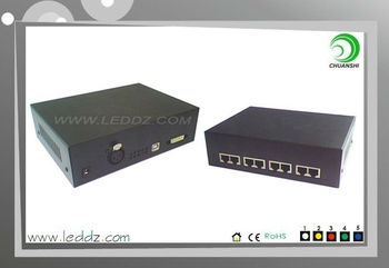 pixel controller master led of dvi and hdmi usb(pc)
