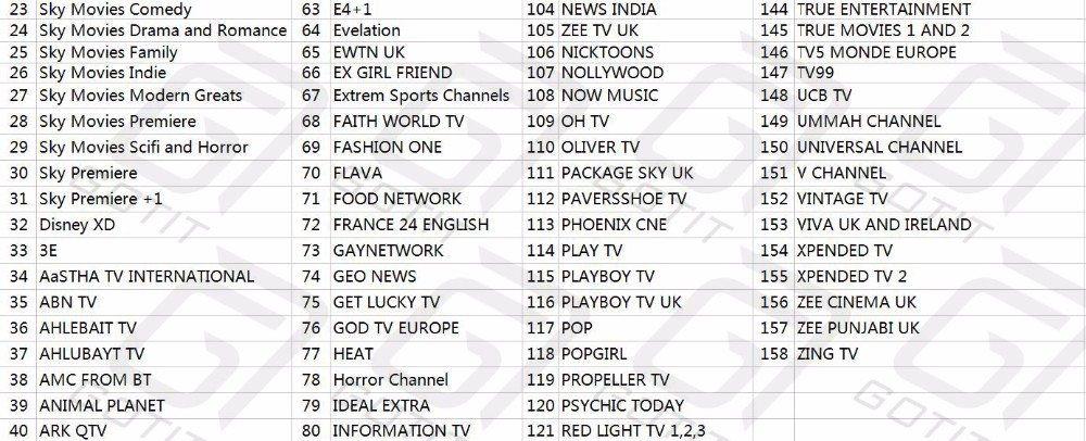 UK Channels List 2